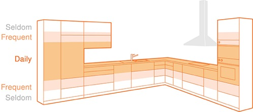 kitchen outline image